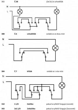 Schéma pro koloniální vypínače